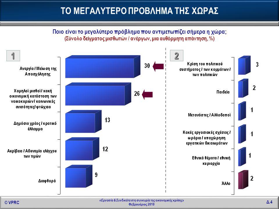 © VPRC Δ.45 «Εργασία & Συνδικάτα στη συγκυρία της οικονομικής κρίσης» Φεβρουάριος 2010 Με ποιο τρόπο πληρώνεστε (πληρωνόσασταν) από την κύρια δουλειά σας; (Σύνολο δείγματος μισθωτών / ανέργων, πολλαπλές απαντήσεις, %) ΤΡΟΠΟΣ ΑΜΟΙΒΗΣ