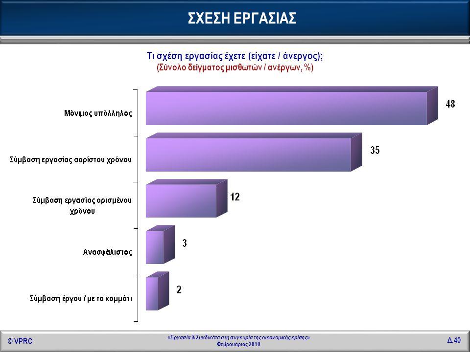 © VPRC Δ.40 «Εργασία & Συνδικάτα στη συγκυρία της οικονομικής κρίσης» Φεβρουάριος 2010 Τι σχέση εργασίας έχετε (είχατε / άνεργος); (Σύνολο δείγματος μ