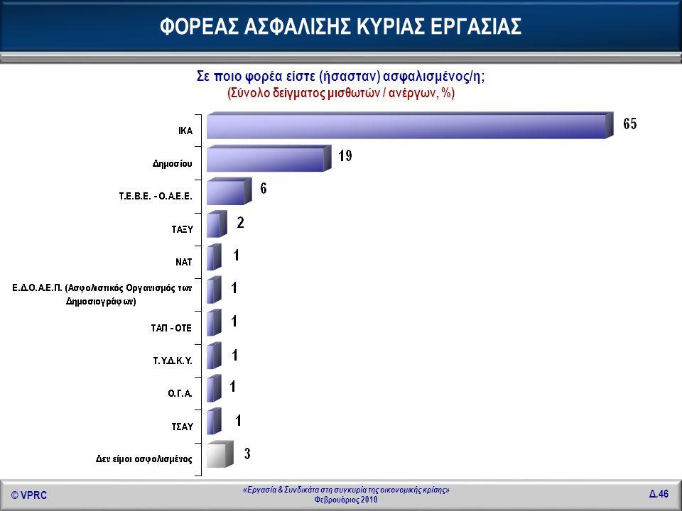 © VPRC Δ.46 «Εργασία & Συνδικάτα στη συγκυρία της οικονομικής κρίσης» Φεβρουάριος 2010 Σε ποιο φορέα είστε (ήσασταν) ασφαλισμένος/η; (Σύνολο δείγματος
