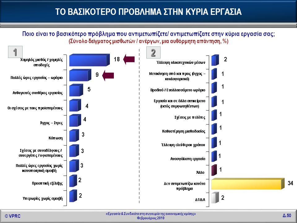 © VPRC Δ.50 «Εργασία & Συνδικάτα στη συγκυρία της οικονομικής κρίσης» Φεβρουάριος 2010 Ποιο είναι το βασικότερο πρόβλημα που αντιμετωπίζετε/ αντιμετωπ