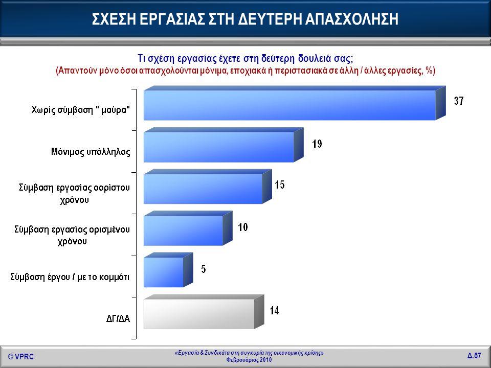 © VPRC Δ.57 «Εργασία & Συνδικάτα στη συγκυρία της οικονομικής κρίσης» Φεβρουάριος 2010 Τι σχέση εργασίας έχετε στη δεύτερη δουλειά σας; (Απαντούν μόνο