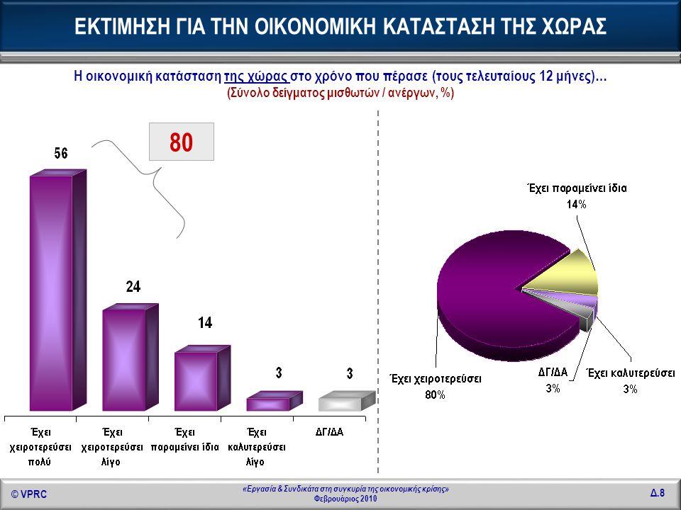 © VPRC Δ.29 «Εργασία & Συνδικάτα στη συγκυρία της οικονομικής κρίσης» Φεβρουάριος 2010 Εργάζεσθε (εργαζόσασταν) αργίες ή Σαββατοκύριακα στην κύρια (βασική) εργασία σας; (Σύνολο δείγματος μισθωτών / ανέργων, %) Πόσες ώρες περίπου κατά μέσο όρο εργάζεσθε (εργαζόσασταν) τα Σαββατοκύριακα στην κύρια (βασική) εργασία σας; (Απαντούν μόνο όσοι εργάζονται (εργάζονταν) συχνά, αργίες ή Σαββατοκύριακα στην κύρια (βασική) εργασία τους) Μέσος όρος ωρών που εργάζονται (εργάζονταν) τα Σαββατοκύριακα στην κύρια εργασία τους 13,34 ώρες ΧΡΟΝΟΣ ΕΡΓΑΣΙΑΣ 47
