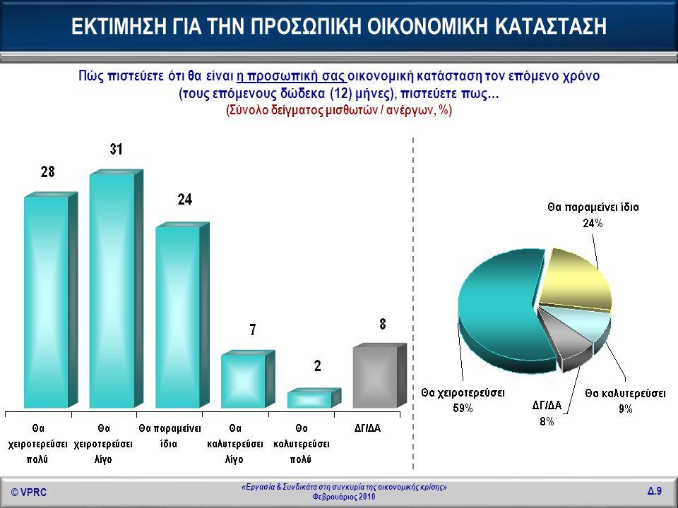 © VPRC Δ.20 «Εργασία & Συνδικάτα στη συγκυρία της οικονομικής κρίσης» Φεβρουάριος 2010 ΕΚΤΙΜΩΜΕΝΟ ΠΟΣΟΣΤΟ ΑΝΕΡΓΩΝ Φεβρουάριος 2010 12% ΕΚΤΙΜΩΜΕΝΟΣ ΔΕΙΚΤΗΣ ΑΝΕΡΓΙΑΣ
