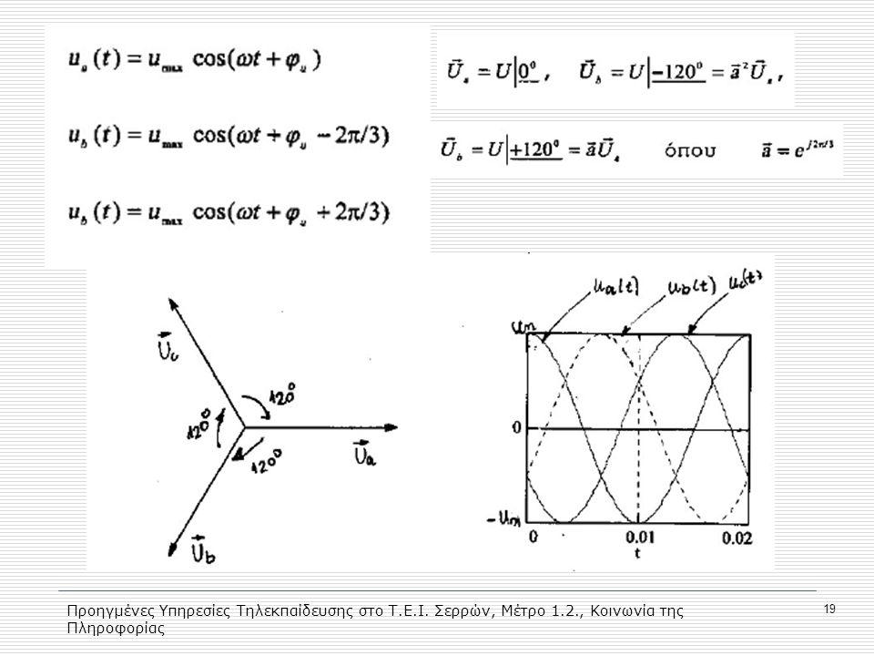 Προηγμένες Υπηρεσίες Τηλεκπαίδευσης στο Τ.Ε.Ι. Σερρών, Μέτρο 1.2., Κοινωνία της Πληροφορίας 19