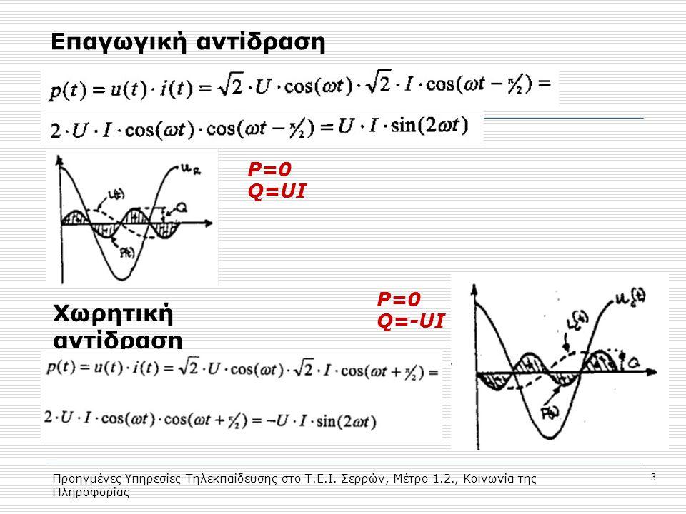 Προηγμένες Υπηρεσίες Τηλεκπαίδευσης στο Τ.Ε.Ι. Σερρών, Μέτρο 1.2., Κοινωνία της Πληροφορίας 3 Επαγωγική αντίδραση P=0 Q=UI Χωρητική αντίδραση P=0 Q=-U