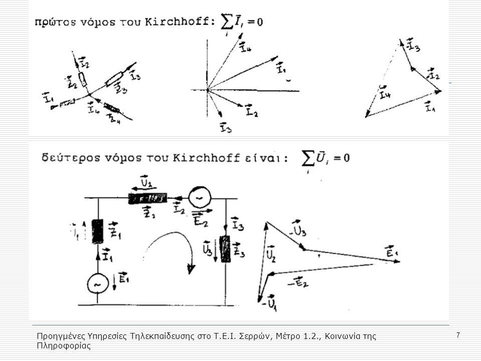 8 Παραδείγματα Να βρεθεί το ισοδύναμο κατά Norton, από τα άκρα Α, Β, του παρακάτω κυκλώματος: