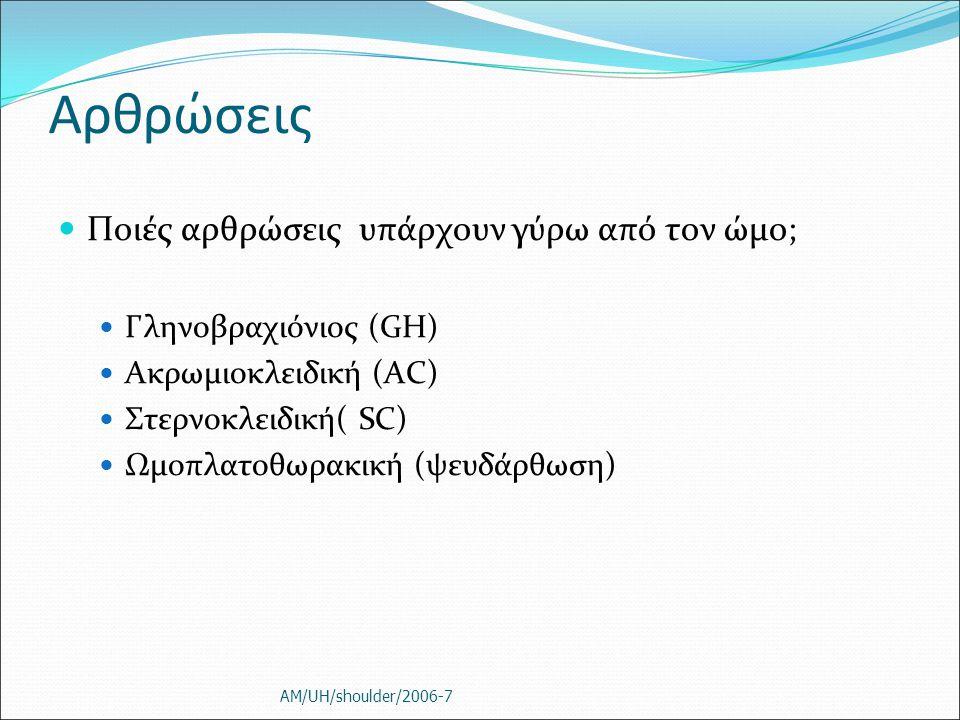 Αρθρώσεις Ποιές αρθρώσεις υπάρχουν γύρω από τον ώμο; Γληνοβραχιόνιος (GH) Ακρωμιοκλειδική (AC) Στερνοκλειδική( SC) Ωμοπλατοθωρακική (ψευδάρθωση) AM/UH