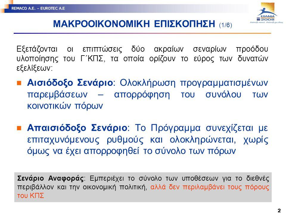 2 REMACO A.E. – EUROTEC A.E ΜΑΚΡΟΟΙΚΟΝΟΜΙΚΗ ΕΠΙΣΚΟΠΗΣΗ (1/6) Απαισιόδοξο Σενάριο: Το Πρόγραμμα συνεχίζεται με επιταχυνόμενους ρυθμούς και ολοκληρώνετα