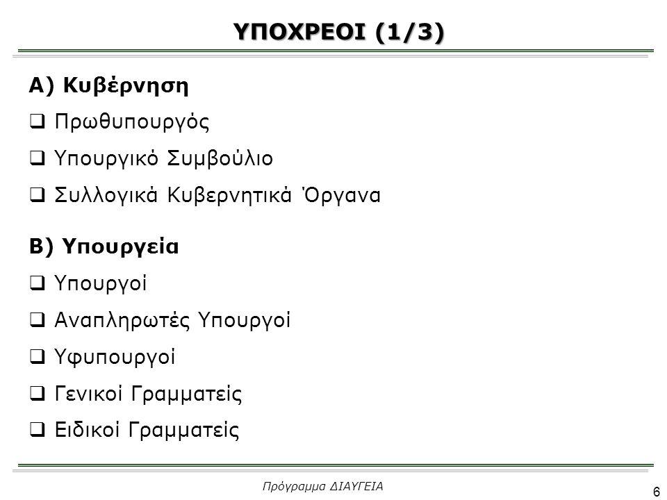 Συχνές ερωτήσεις 47 Οι ερωτήσεις ομαδοποιούνται και οι συχνότερες και σημαντικότερες, εντάσσονται στην ενότητα Συχνές Ερωτήσεις της ιστοσελίδας diavgeia.gov.gr Πρόγραμμα ΔΙΑΥΓΕΙΑ