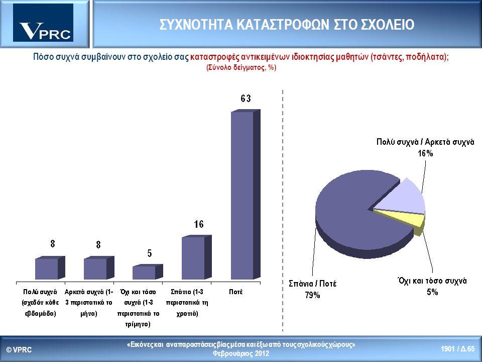 «Εικόνες και αναπαραστάσεις βίας μέσα και έξω από τους σχολικούς χώρους» Φεβρουάριος 2012 © VPRC 1901 / Δ.65 Πόσο συχνά συμβαίνουν στο σχολείο σας καταστροφές αντικειμένων ιδιοκτησίας μαθητών (τσάντες, ποδήλατα); (Σύνολο δείγματος, %) ΣΥΧΝΟΤΗΤΑ ΚΑΤΑΣΤΡΟΦΩΝ ΣΤΟ ΣΧΟΛΕΙΟ