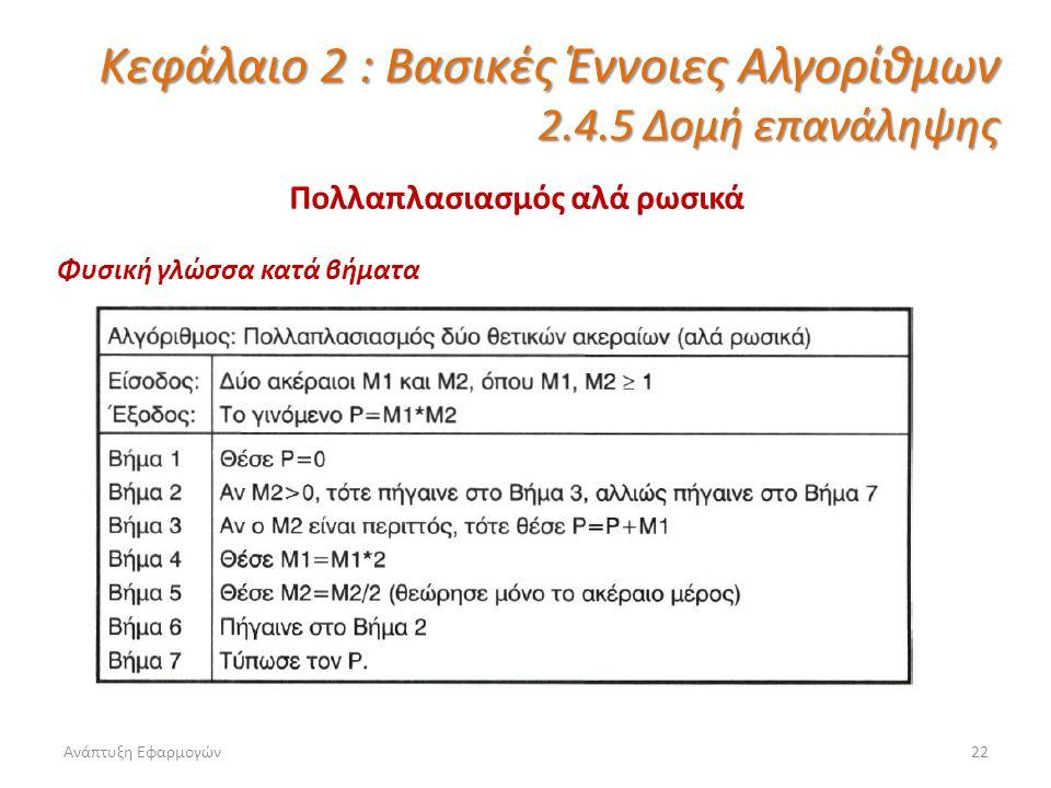 Ανάπτυξη Εφαρμογών22 Κεφάλαιο 2 : Βασικές Έννοιες Αλγορίθμων 2.4.5 Δομή επανάληψης Πολλαπλασιασμός αλά ρωσικά Φυσική γλώσσα κατά βήματα