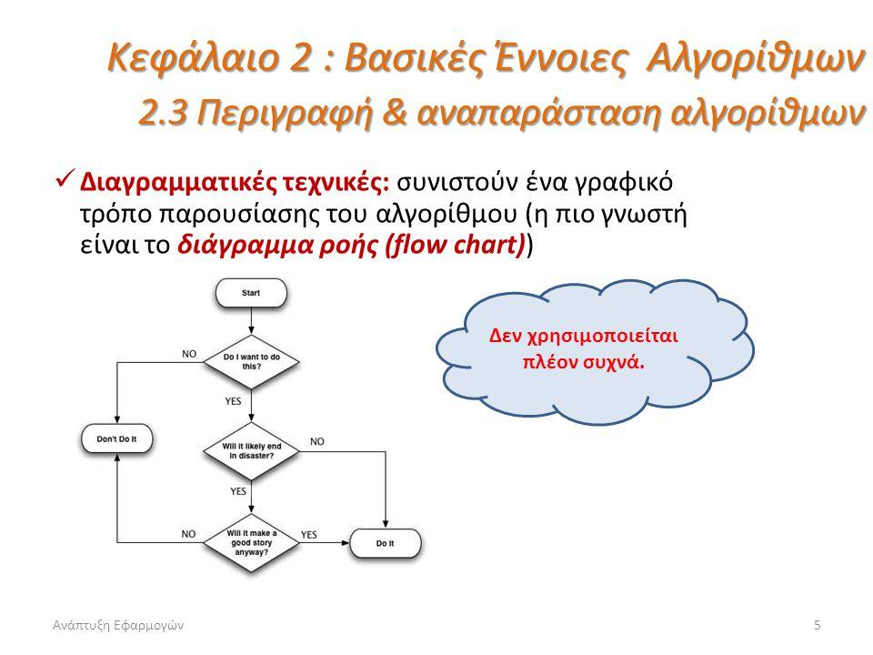 Ανάπτυξη Εφαρμογών5 Κεφάλαιο 2 : Βασικές Έννοιες Αλγορίθμων 2.3 Περιγραφή & αναπαράσταση αλγορίθμων Διαγραμματικές τεχνικές: συνιστούν ένα γραφικό τρό