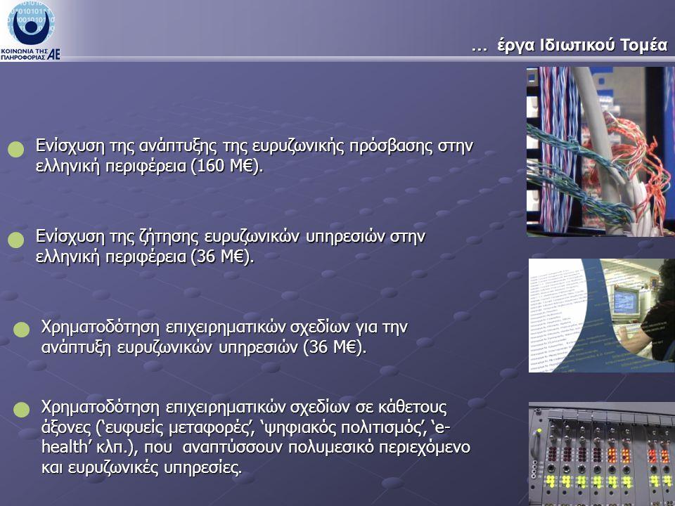… έργα Ιδιωτικού Τομέα Ενίσχυση της ανάπτυξης της ευρυζωνικής πρόσβασης στην ελληνική περιφέρεια (160 Μ€).