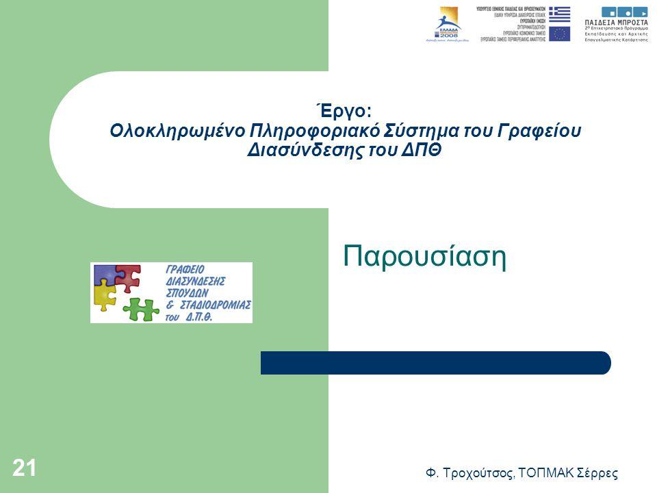 Φ. Τροχούτσος, ΤΟΠΜΑΚ Σέρρες 21 Έργο: Ολοκληρωμένο Πληροφοριακό Σύστημα του Γραφείου Διασύνδεσης του ΔΠΘ Παρουσίαση