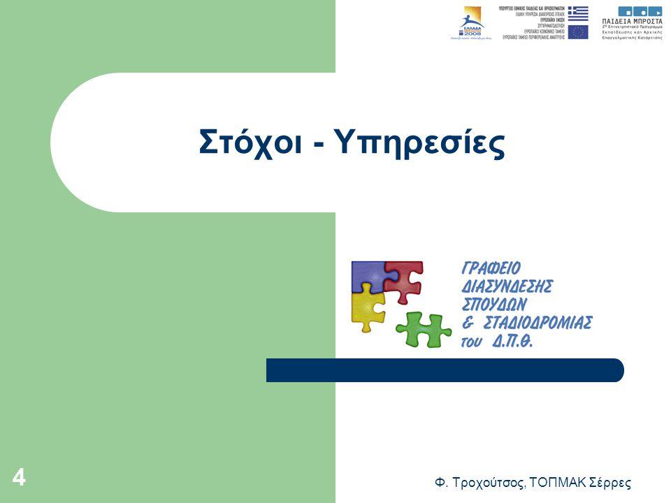 Φ. Τροχούτσος, ΤΟΠΜΑΚ Σέρρες 4 Στόχοι - Υπηρεσίες