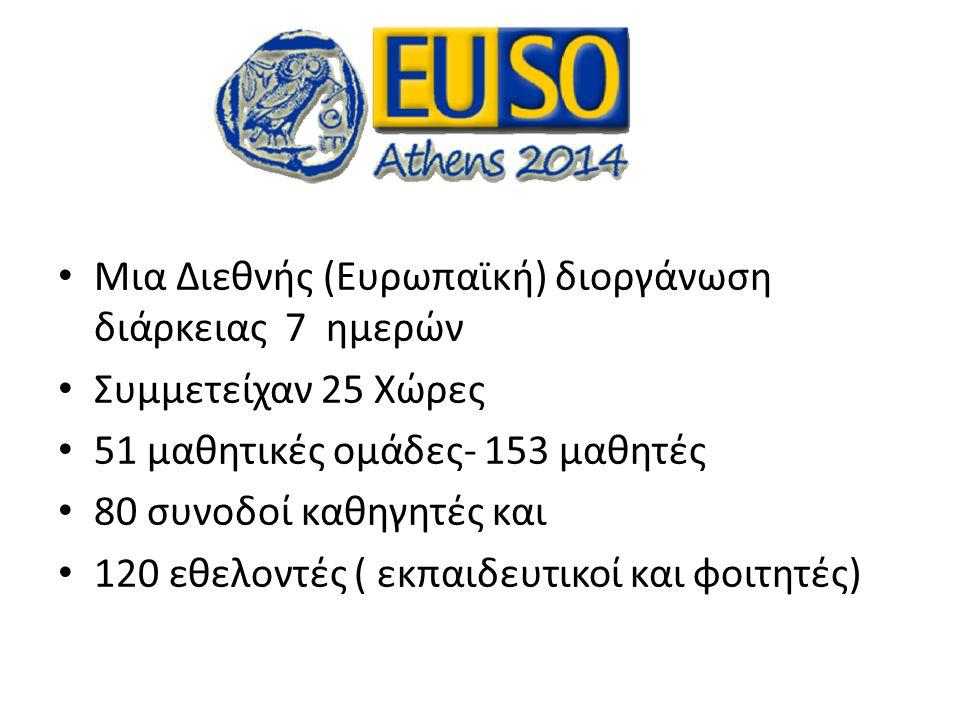 Μια Διεθνής (Ευρωπαϊκή) διοργάνωση διάρκειας 7 ημερών Συμμετείχαν 25 Χώρες 51 μαθητικές ομάδες- 153 μαθητές 80 συνοδοί καθηγητές και 120 εθελοντές ( εκπαιδευτικοί και φοιτητές)