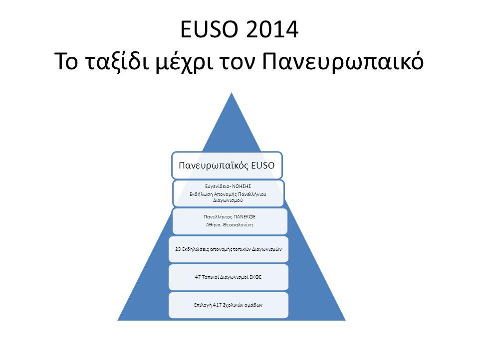 EUSO 2014 Το ταξίδι μέχρι τον Πανευρωπαικό 47 Τοπικοί Διαγωνισμοί ΕΚΦΕ Πανελλήνιος ΠΑΝΕΚΦΕ Αθήνα -Θεσσαλονίκη Πανευρωπαϊκός EUSO Επιλογή 417 Σχολικών ομάδων Ευγενίδειο- ΝΟΗΣΗΣ Εκδήλωση Απονομής Πανελλήνιου Διαγωνισμού 23 Εκδηλώσεις απονομής τοπικών Διαγωνισμών