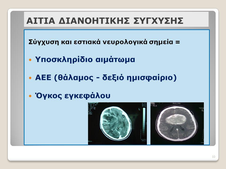 10 AΙΤΙΑ ΔΙΑΝΟΗΤΙΚΗΣ ΣΥΓΧΥΣΗΣ Σύγχυση και εστιακά νευρολογικά σημεία = Υποσκληρίδιο αιμάτωμα ΑΕΕ (θάλαμος - δεξιό ημισφαίριο) Όγκος εγκεφάλου