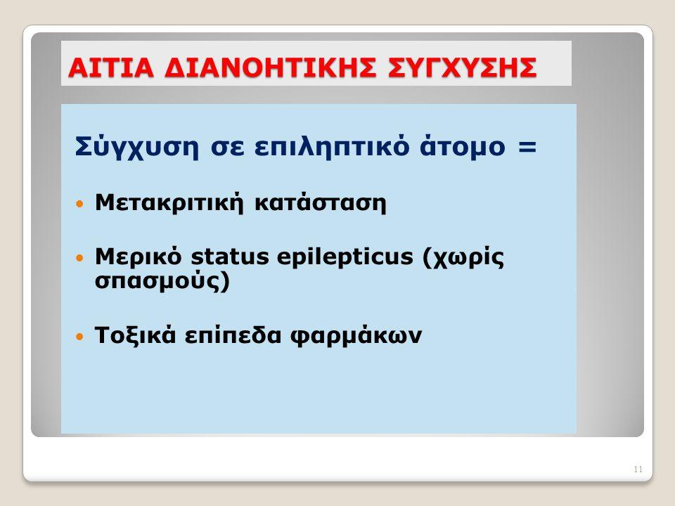 11 AΙΤΙΑ ΔΙΑΝΟΗΤΙΚΗΣ ΣΥΓΧΥΣΗΣ Σύγχυση σε επιληπτικό άτομο = Μετακριτική κατάσταση Μερικό status epilepticus (χωρίς σπασμούς) Τοξικά επίπεδα φαρμάκων