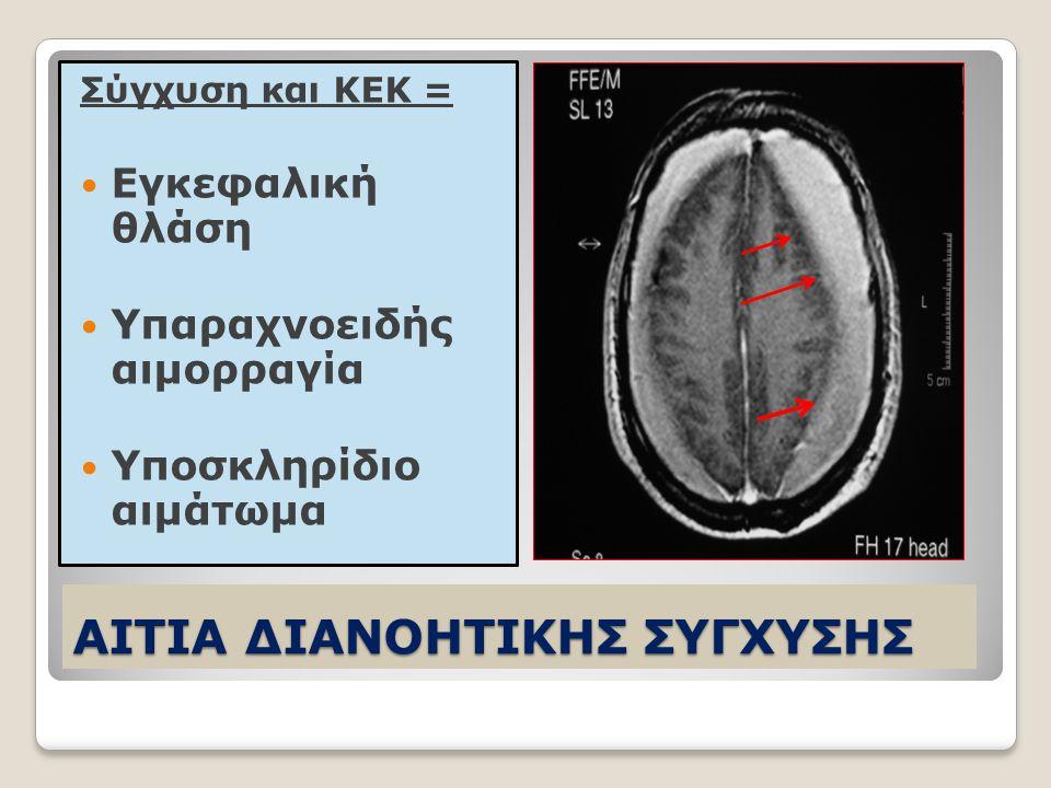 AΙΤΙΑ ΔΙΑΝΟΗΤΙΚΗΣ ΣΥΓΧΥΣΗΣ Σύγχυση και ΚΕΚ = Εγκεφαλική θλάση Υπαραχνοειδής αιμορραγία Υποσκληρίδιο αιμάτωμα