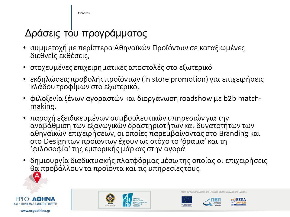 Δράσεις του προγράμματος συμμετοχή με περίπτερα Αθηναϊκών Προϊόντων σε καταξιωμένες διεθνείς εκθέσεις, στοχευμένες επιχειρηματικές αποστολές στο εξωτερικό εκδηλώσεις προβολής προϊόντων (in store promotion) για επιχειρήσεις κλάδου τροφίμων στο εξωτερικό, φιλοξενία ξένων αγοραστών και διοργάνωση roadshow με b2b match- making, παροχή εξειδικευμένων συμβουλευτικών υπηρεσιών για την αναβάθμιση των εξαγωγικών δραστηριοτήτων και δυνατοτήτων των αθηναϊκών επιχειρήσεων, οι οποίες παρεμβαίνοντας στο Branding και στο Design των προϊόντων έχουν ως στόχο το 'όραμα' και τη 'φιλοσοφία' της εμπορικής μάρκας στην αγορά δημιουργία διαδικτυακής πλατφόρμας μέσω της οποίας οι επιχειρήσεις θα προβάλλουν τα προϊόντα και τις υπηρεσίες τους