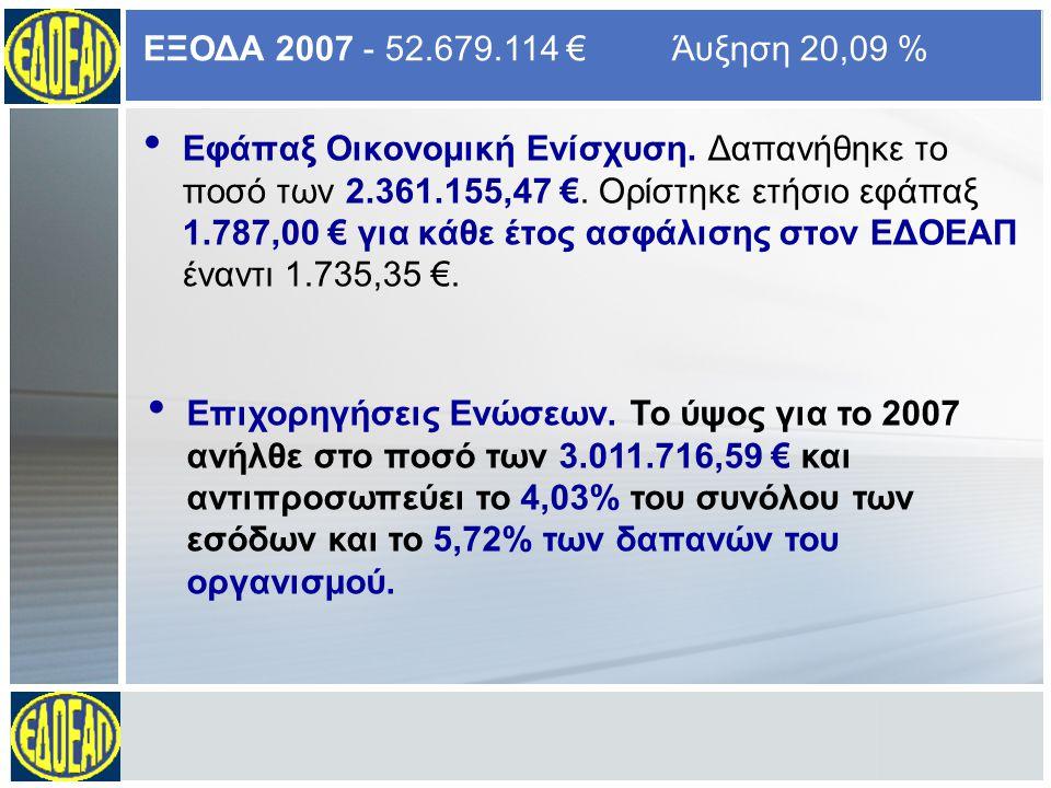 Εφάπαξ Οικονομική Ενίσχυση. Δαπανήθηκε το ποσό των 2.361.155,47 €.
