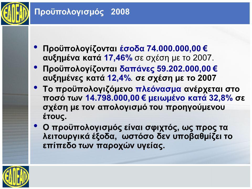 Προϋπολογίζονται έσοδα 74.000.000,00 € αυξημένα κατά 17,46% σε σχέση με το 2007.