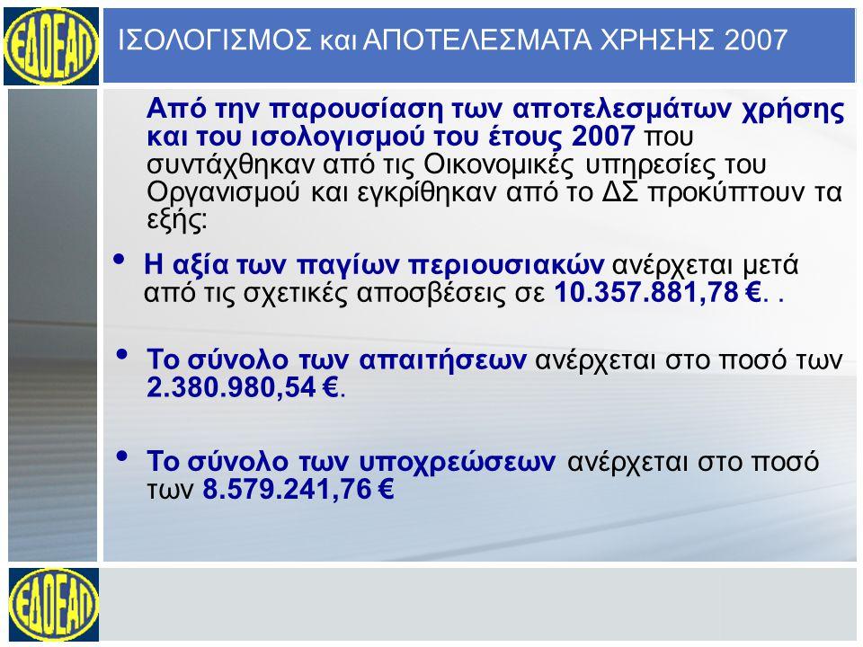 Από την παρουσίαση των αποτελεσμάτων χρήσης και του ισολογισμού του έτους 2007 που συντάχθηκαν από τις Οικονομικές υπηρεσίες του Οργανισμού και εγκρίθηκαν από το ΔΣ προκύπτουν τα εξής: Η αξία των παγίων περιουσιακών ανέρχεται μετά από τις σχετικές αποσβέσεις σε 10.357.881,78 €..