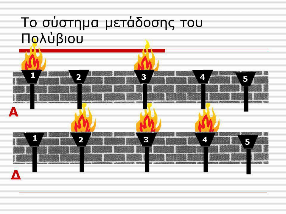 Σύστημα Πολύβιου  Ανάλογα με τον αριθμό των αναμμένων πυρσών σε κάθε τοίχο προσδιοριζόταν και ένα γράμμα  Η αντιστοίχηση αυτή λέγεται κωδικοποίηση  Με βάση τον πίνακα (σελ 14) με ποιο γράμμα αντιστοιχεί το στιγμιότυπο του τοίχου;