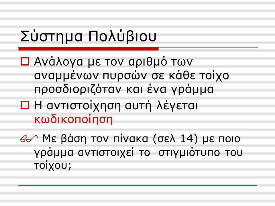 Το σύστημα μετάδοσης του Πολύβιου Α Δ 1 234 5 1 234 5 Προκειται για το γράμμα Θ
