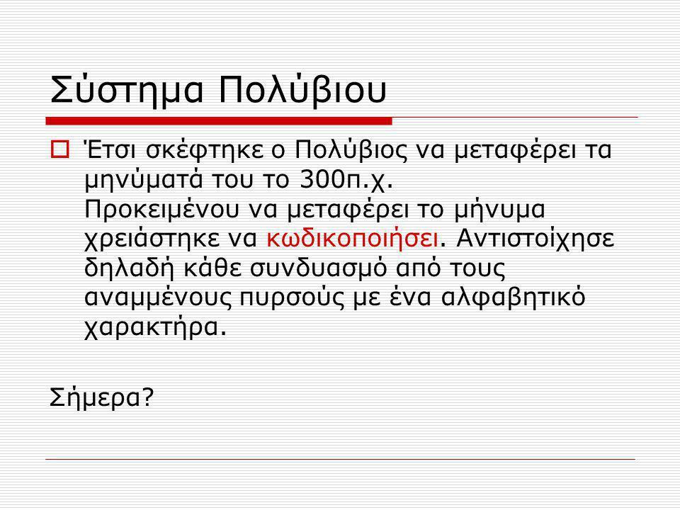 Σύστημα Πολύβιου  Έτσι σκέφτηκε ο Πολύβιος να μεταφέρει τα μηνύματά του το 300π.χ.