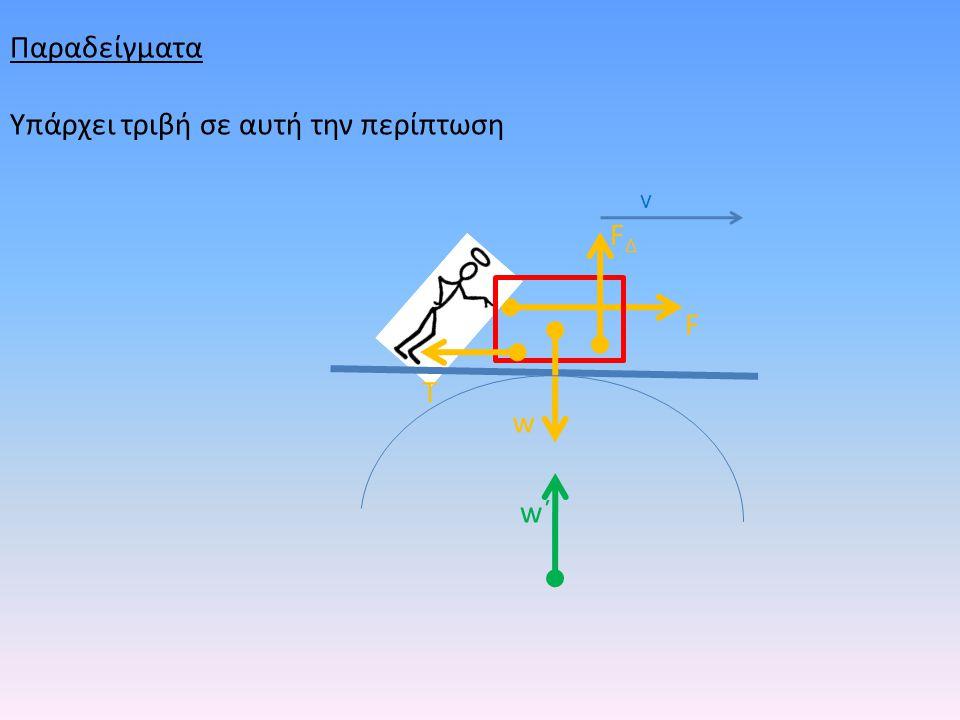 F w FΔFΔ w΄w΄ Παραδείγματα Υπάρχει τριβή σε αυτή την περίπτωση v Τ