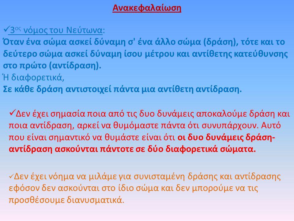 Ανακεφαλαίωση 3 ος νόμος του Νεύτωνα: Όταν ένα σώμα ασκεί δύναμη σ' ένα άλλο σώμα (δράση), τότε και το δεύτερο σώμα ασκεί δύναμη ίσου μέτρου και αντίθ