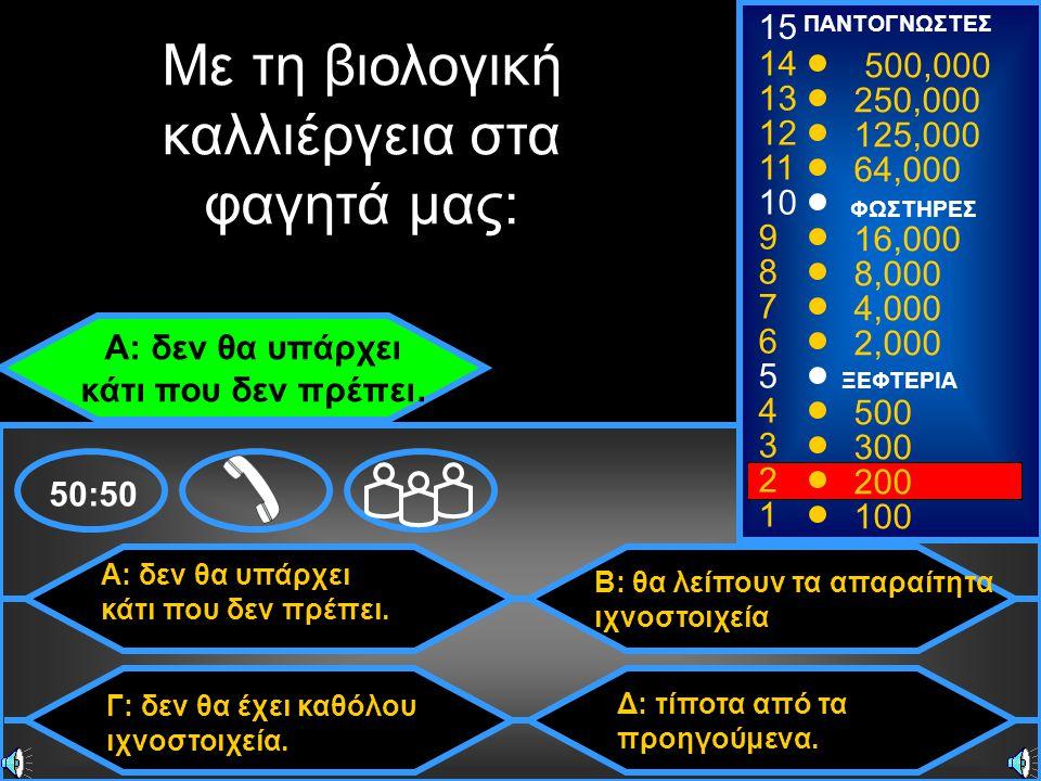 A: ο 24ωρος φωτισμός Γ: το τρεχούμενο νερό B: η χρήση βιολογικού σανού Δ: η θέρμανση το χειμώνα 50:50 15 14 13 12 11 10 9 8 7 6 5 4 3 2 1 ΠΑΝΤΟΓΝΩΣΤΕΣ 500,000 250,000 125,000 64,000 ΦΩΣΤΗΡΕΣ 16,000 8,000 4,000 2,000 ΞΕΦΤΕΡΙΑ 500 300 200 100 Στη βιολογική κτηνοτροφία απαγορεύεται: A: ο 24ωρος φωτισμός