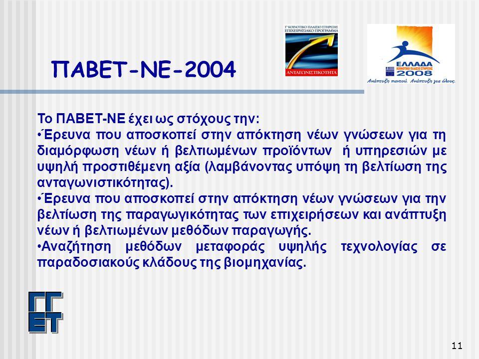 11 ΠΑΒΕΤ-ΝΕ-2004 Το ΠΑΒΕΤ-ΝΕ έχει ως στόχους την: Έρευνα που αποσκοπεί στην απόκτηση νέων γνώσεων για τη διαμόρφωση νέων ή βελτιωμένων προϊόντων ή υπη