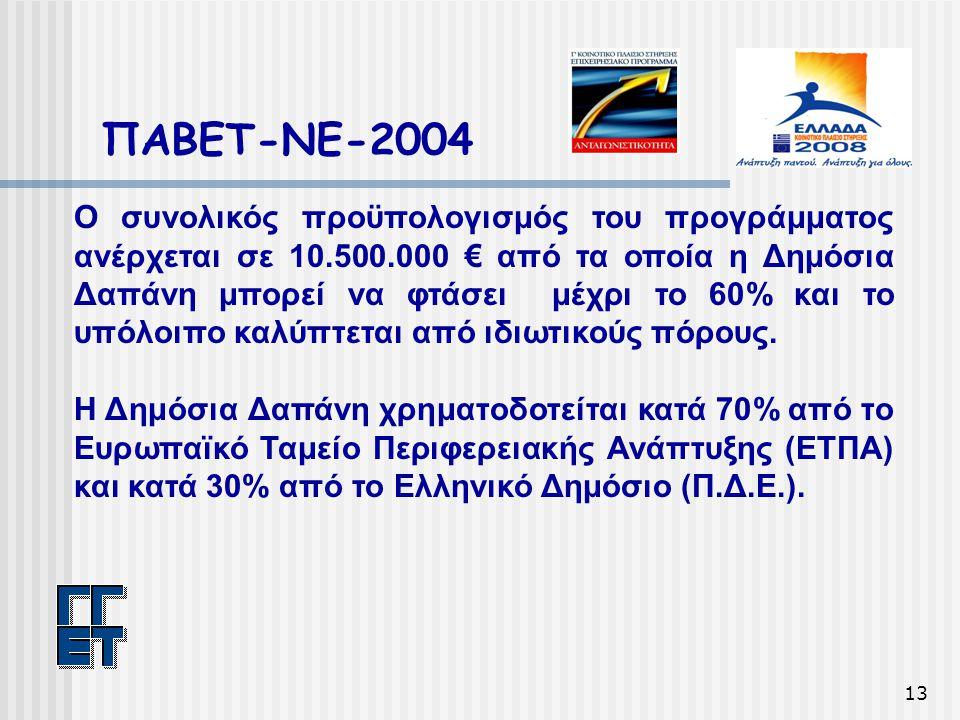 13 ΠΑΒΕΤ-ΝΕ-2004 Ο συνολικός προϋπολογισμός του προγράμματος ανέρχεται σε 10.500.000 € από τα οποία η Δημόσια Δαπάνη μπορεί να φτάσει μέχρι το 60% και