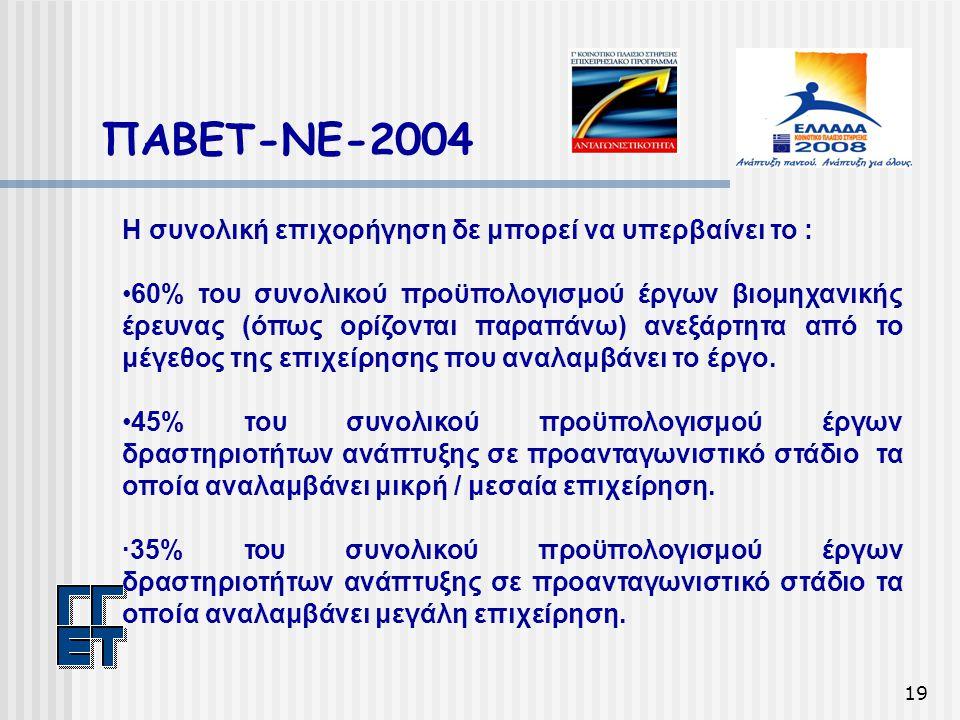 19 ΠΑΒΕΤ-ΝΕ-2004 Η συνολική επιχορήγηση δε μπορεί να υπερβαίνει το : 60% του συνολικού προϋπολογισμού έργων βιομηχανικής έρευνας (όπως ορίζονται παραπ