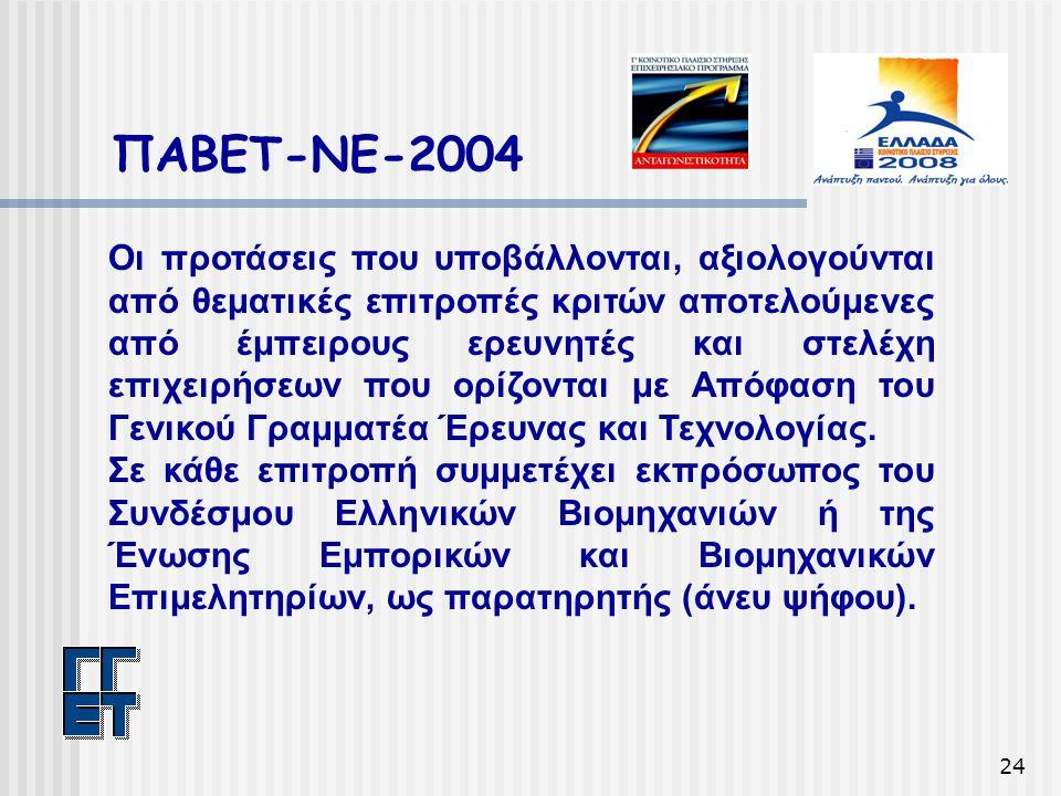 24 ΠΑΒΕΤ-ΝΕ-2004 Οι προτάσεις που υποβάλλονται, αξιολογούνται από θεματικές επιτροπές κριτών αποτελούμενες από έμπειρους ερευνητές και στελέχη επιχειρ