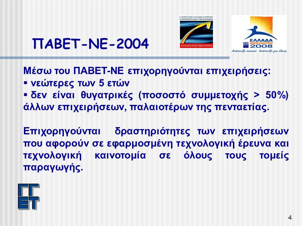 25 ΠΑΒΕΤ-ΝΕ-2004 Κριτήρια αξιολόγησης : 1.Ικανότητα της επιχείρησης που προτείνει το έργο να το υποστηρίξει διοικητικά και οργανωτικά και δυνατότητα αυτής για επιτυχή εκτέλεση και ολοκλήρωση του.
