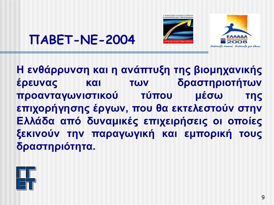 9 ΠΑΒΕΤ-ΝΕ-2004 Η ενθάρρυνση και η ανάπτυξη της βιομηχανικής έρευνας και των δραστηριοτήτων προανταγωνιστικού τύπου μέσω της επιχορήγησης έργων, που θα εκτελεστούν στην Ελλάδα από δυναμικές επιχειρήσεις οι οποίες ξεκινούν την παραγωγική και εμπορική τους δραστηριότητα.