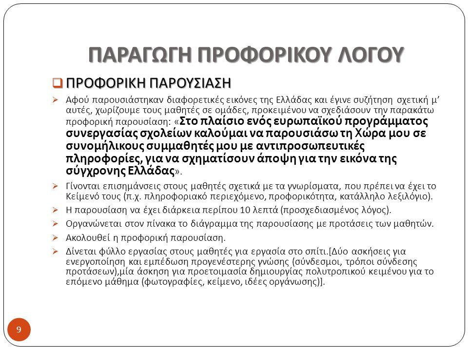 ΠΑΡΑΓΩΓΗ ΠΡΟΦΟΡΙΚΟΥ ΛΟΓΟΥ  ΠΡΟΦΟΡΙΚΗ ΠΑΡΟΥΣΙΑΣΗ  Αφού παρουσιάστηκαν διαφορετικές εικόνες της Ελλάδας και έγινε συζήτηση σχετική μ ' αυτές, χωρίζουμ