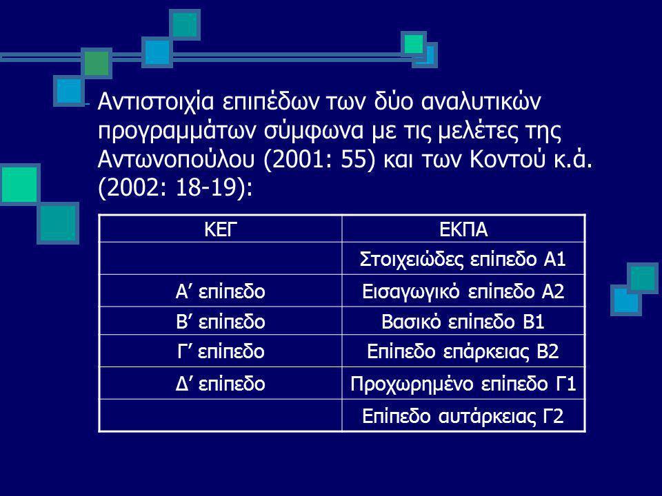 - Αντιστοιχία επιπέδων των δύο αναλυτικών προγραμμάτων σύμφωνα με τις μελέτες της Αντωνοπούλου (2001: 55) και των Κοντού κ.ά.