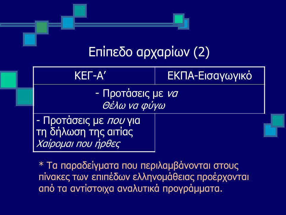 Επίπεδο αρχαρίων (2) ΚΕΓ-Α'ΕΚΠΑ-Εισαγωγικό - Προτάσεις με να Θέλω να φύγω - Προτάσεις με που για τη δήλωση της αιτίας Χαίρομαι που ήρθες * Τα παραδείγματα που περιλαμβάνονται στους πίνακες των επιπέδων ελληνομάθειας προέρχονται από τα αντίστοιχα αναλυτικά προγράμματα.