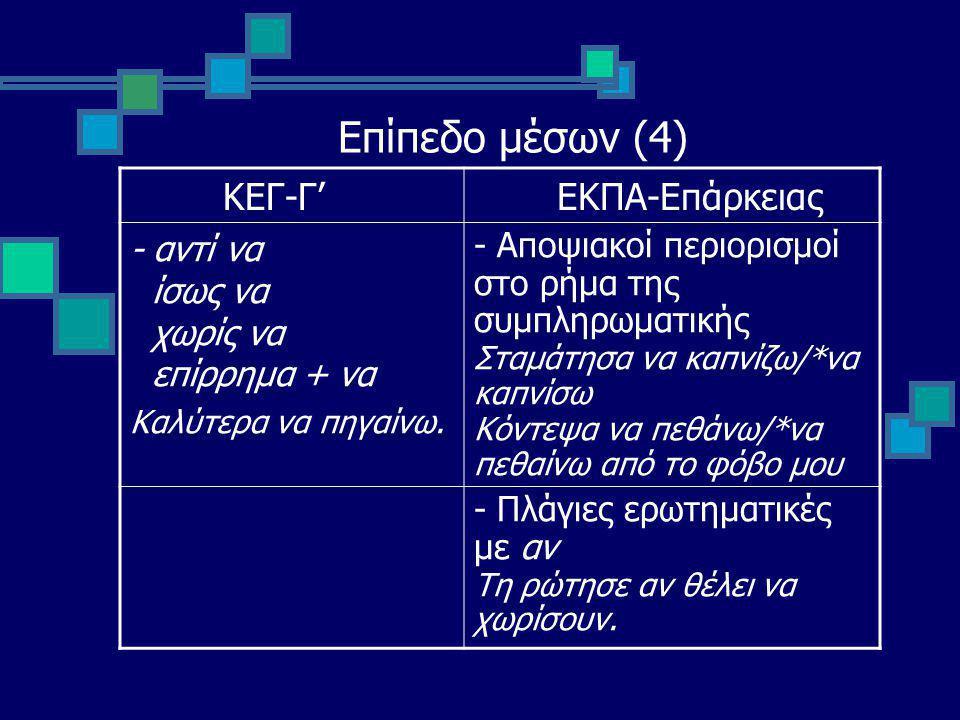 Επίπεδο μέσων (4) ΚΕΓ-Γ' ΕΚΠΑ-Επάρκειας - αντί να ίσως να χωρίς να επίρρημα + να Καλύτερα να πηγαίνω.