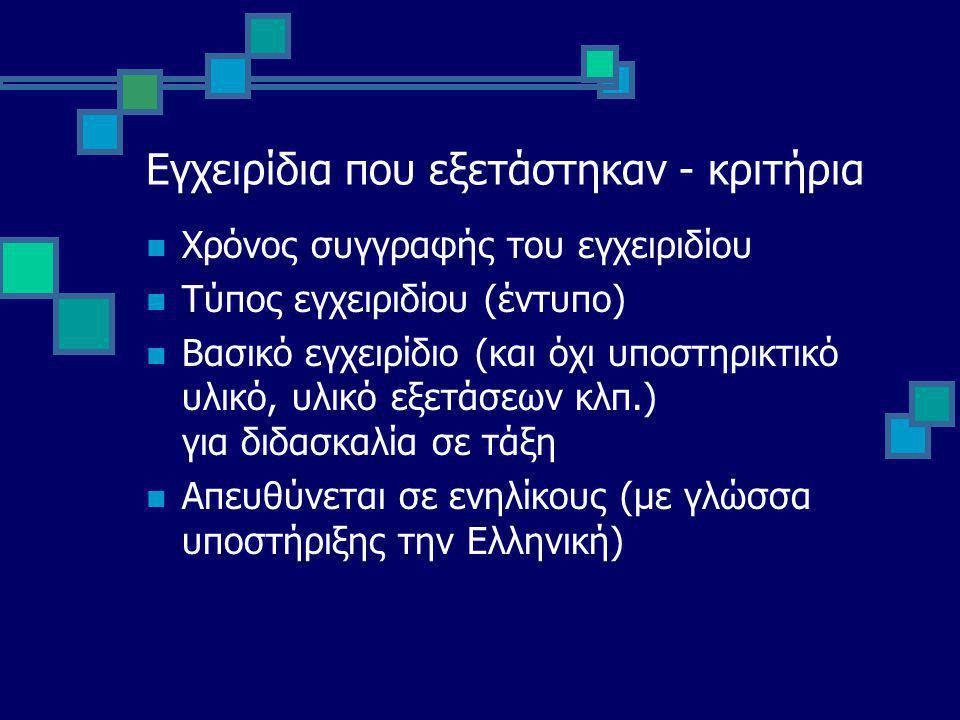 Εγχειρίδια που εξετάστηκαν - κριτήρια Χρόνος συγγραφής του εγχειριδίου Τύπος εγχειριδίου (έντυπο) Βασικό εγχειρίδιο (και όχι υποστηρικτικό υλικό, υλικό εξετάσεων κλπ.) για διδασκαλία σε τάξη Απευθύνεται σε ενηλίκους (με γλώσσα υποστήριξης την Ελληνική)
