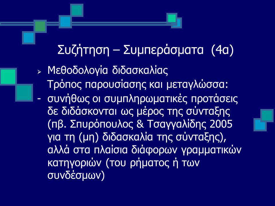 Συζήτηση – Συμπεράσματα (4α)  Μεθοδολογία διδασκαλίας Τρόπος παρουσίασης και μεταγλώσσα: -συνήθως οι συμπληρωματικές προτάσεις δε διδάσκονται ως μέρος της σύνταξης (πβ.