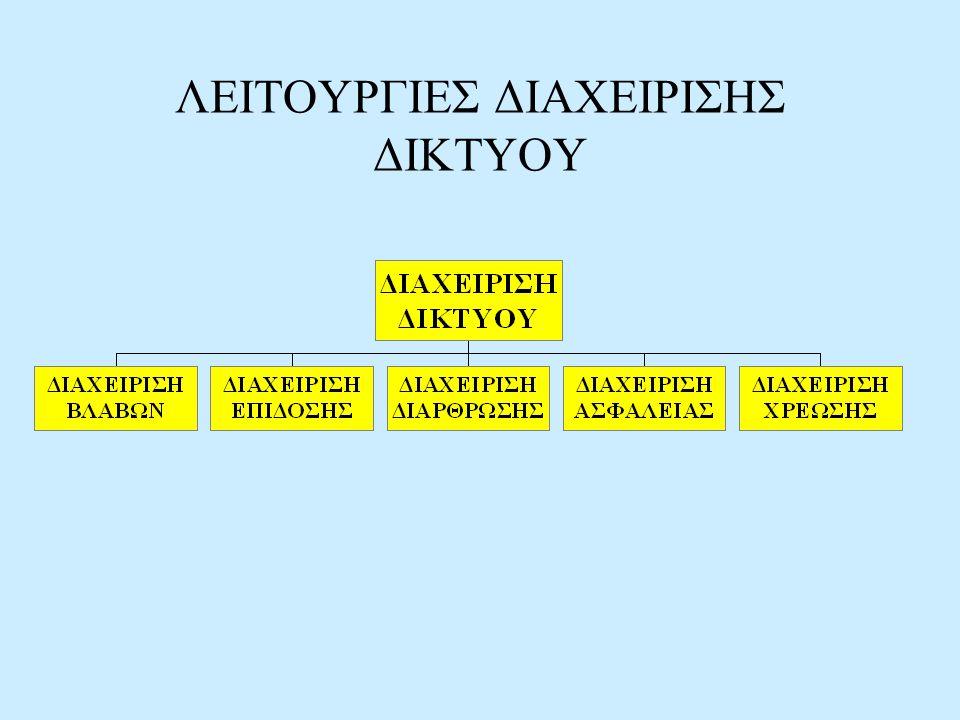 ΣΤΡΩΜΑΤΑ ΔΙΑΧΕΙΡΙΣΗΣ ΔΙΚΤΥΟΥ  Επιχειρησιακή Διαχείριση (BML)  Διαχείριση Υπηρεσιών (SML)  Διαχείριση Δικτύου (NML)  Διαχείριση Στοιχείων Δικτύου (EML)  Στοιχεία Δικτύου (NE)