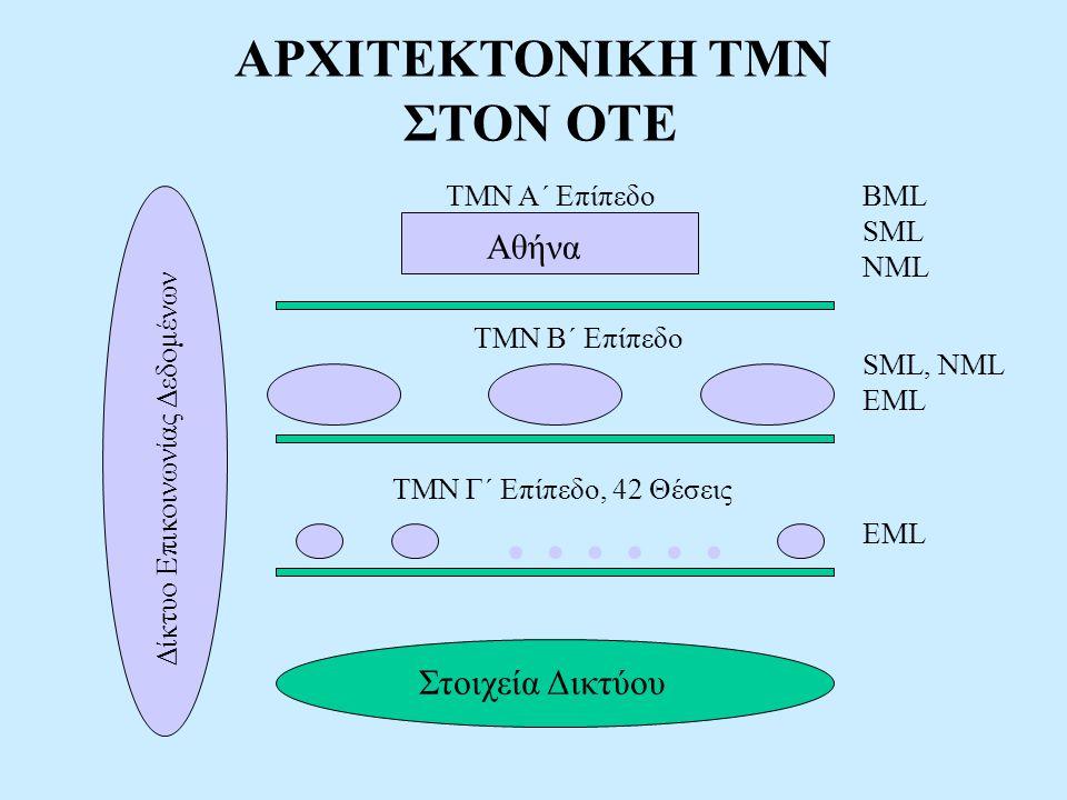 …… TMN Γ΄ Επίπεδο, 42 Θέσεις TMN B΄ Επίπεδο Στοιχεία Δικτύου Αθήνα TMN A΄ Επίπεδο Δίκτυο Επικοινωνίας Δεδομένων BML SML NML SML, NML EML ΑΡΧΙΤΕΚΤΟΝΙΚΗ