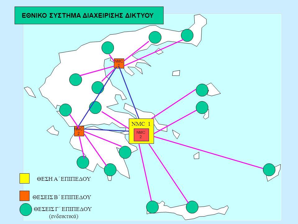 Στοιχεία Δικτύου ΣΥΣΤΗΜΑ ΕΞΥΠΗΡΕΤΗΣΗΣ ΠΕΛΑΤΩΝ Δίκτυο Επικοινωνίας Δεδομένων (DCN) Ψ/Κ AXE-10Ψ/Κ EWSD SDH/DXC ΚΤΕ Corporate Data Network (CDN) ΣΤΡΟΦΗ ΠΡΟΣ ΤΟΝ ΠΕΛΑΤΗ ΣΤΡΟΦΗ ΠΡΟΣ ΤΟΝ ΠΕΛΑΤΗ XMATE NET MANAGER Διαχείριση Στοιχείων Δικτύου Διαχείριση Στοιχείων Δικτύου Διαχείριση Δικτύου Διαχ.
