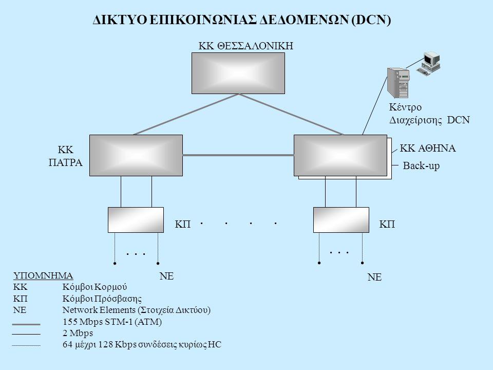 ΔΙΚΤΥΟ ΕΠΙΚΟΙΝΩΝΙΑΣ ΔΕΔΟΜΕΝΩΝ (DCN) ΥΠΟΜΝΗΜΑ ΚΚ Κόμβοι Κορμού ΚΠ Κόμβοι Πρόσβασης ΝΕ Network Elements (Στοιχεία Δικτύου) 155 Mbps STM-1 (ΑΤΜ) 2 Mbps 6